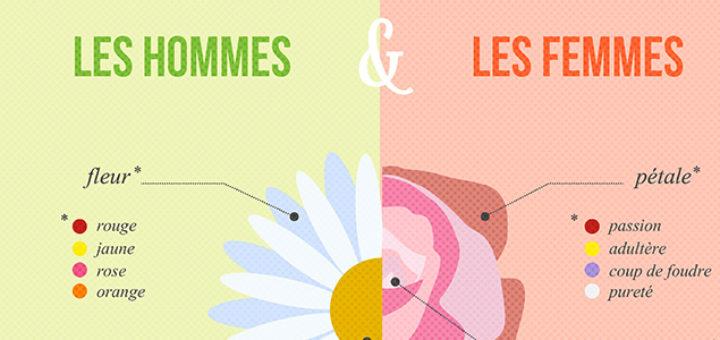 Fleurs Pour Enterrement Homme Idee D Image De Fleur